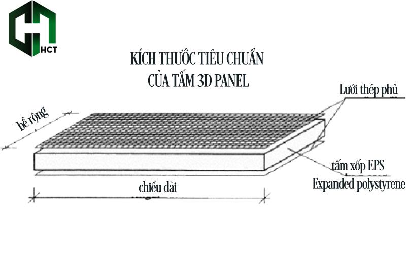 Có nên xây nhà bằng tấm 3d không, chi phí xây bằng tấm 3d chi tiết